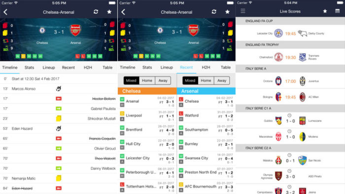LIVE FOOTBALL – IOS APP REVIEW