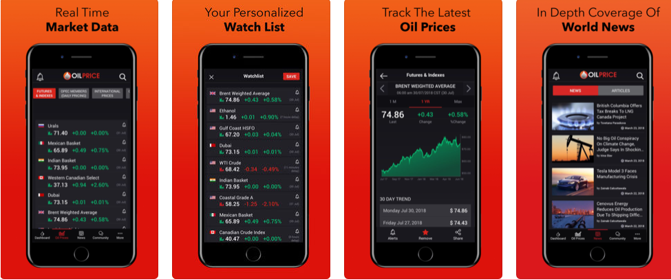 Oil Price iPhone App Review